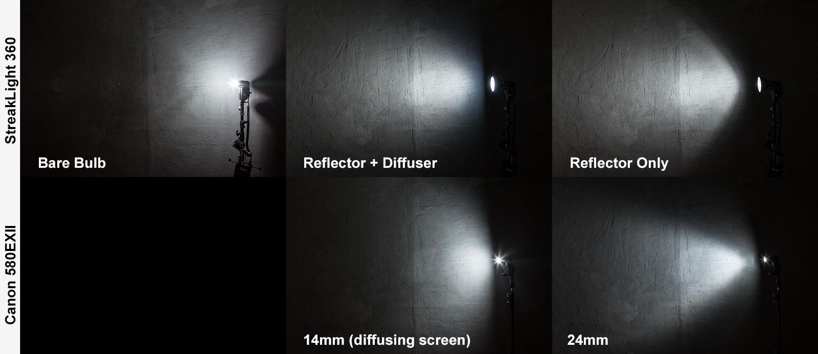 flashpoint streaklight 360ws gavtrain com
